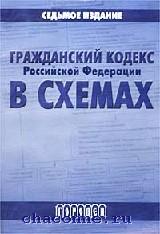 Гражданский кодекс в схемах