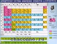 Периодическая система химических элементов А3