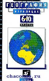 География 6-10 кл. в таблицах. Справочное пособие