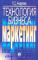 Технология бизнеса. Маркетинг