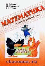 Математика в начальной школе. Таблица умножения