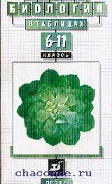 Биология 6-11 кл. Программно-методические материалы