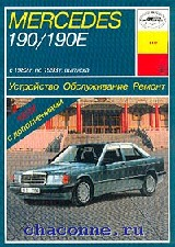 Руководство Mercedes 190,190Е &190D с 83-93 г.(бензин + дизель) 0036