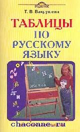 Таблицы по русскому языку. Справочное пособие для начальной школы