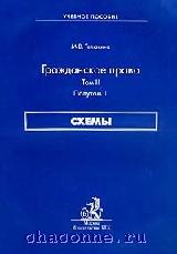 Гражданское право в схемах в 2х томах