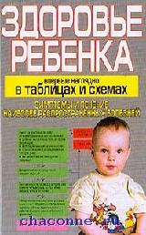 Здоровье ребенка в таблицах и схемах