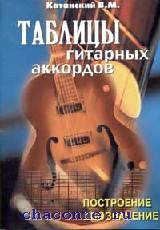 Таблицы гитарных аккордов. Обозначение. Построение