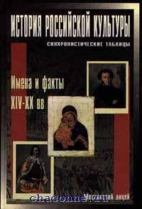 История Российской культуры.Имена и факты ХIV-XX