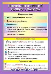 Словосочетание. Морфологический разбор глагола