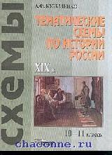Тематические схемы по истории России XIX века 10-11 кл