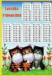 Таблица умножения Котята