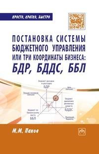 Постановка системы бюджетного управления или три координаты бизнеса. БДР, БДДС, ББЛ
