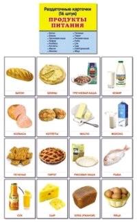 Демонстрационные картинки с текстом. Продукты питания. 16 карточек