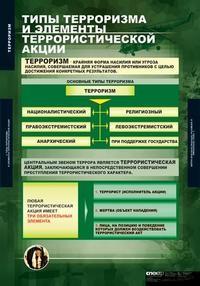 Терроризм 9 таблиц